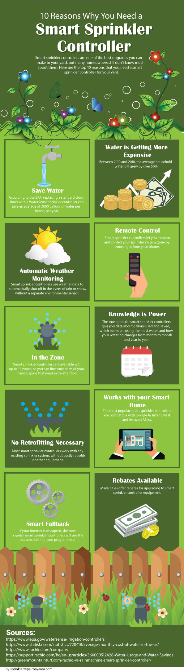 10 reasons why you need a smart sprinkler controller infographic
